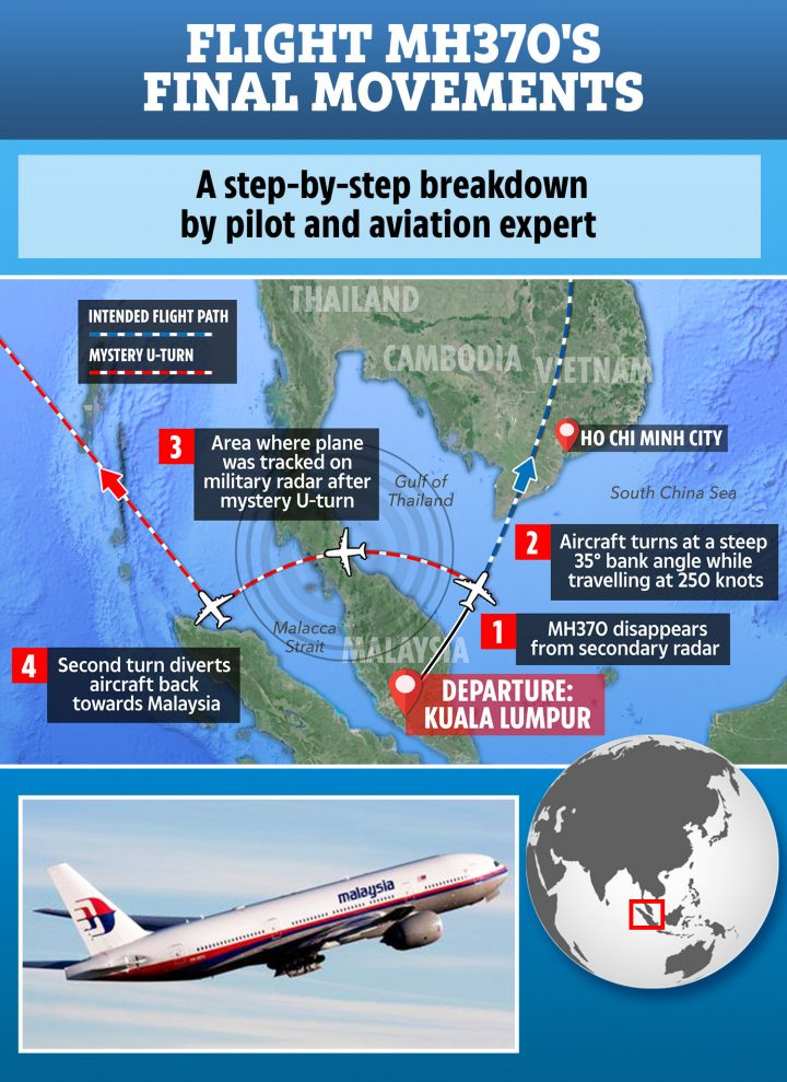 MH370 – the search must continue